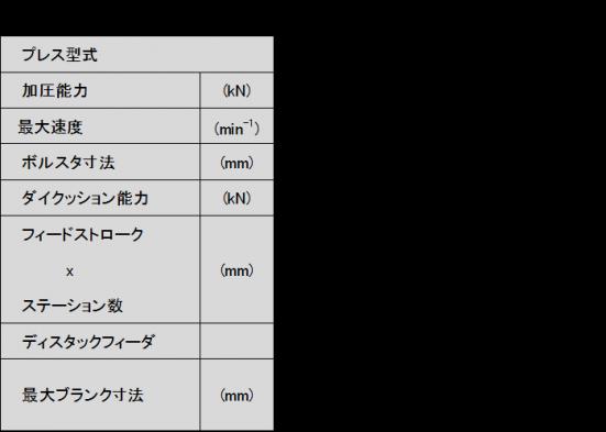 TFES30000サーボトランスファプレス(主仕様)
